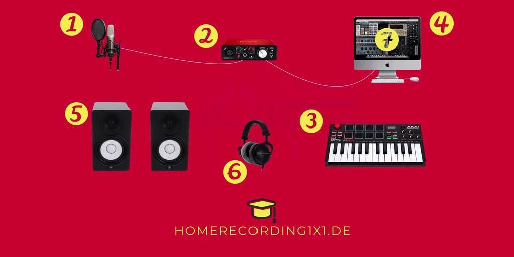 Homestudio Einrichten kleines Musikstudio Tonstudio